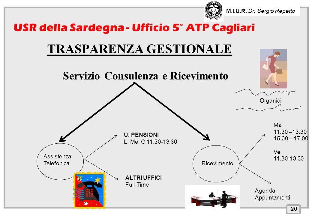 INPS – Direzione Provinciale di Cagliari TRASPARENZA GESTIONALE 20 USR della Sardegna - Ufficio 5° ATP Cagliari M.I.U.R. Dr. Sergio Repetto Servizio C