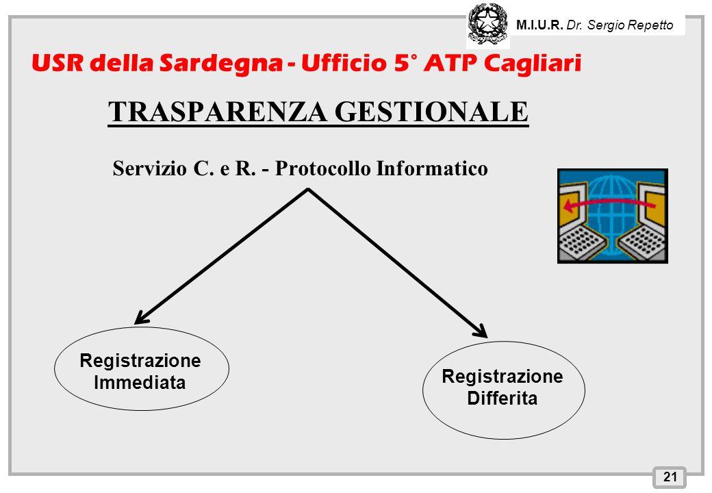 INPS – Direzione Provinciale di Cagliari TRASPARENZA GESTIONALE 21 USR della Sardegna - Ufficio 5° ATP Cagliari M.I.U.R. Dr. Sergio Repetto Servizio C