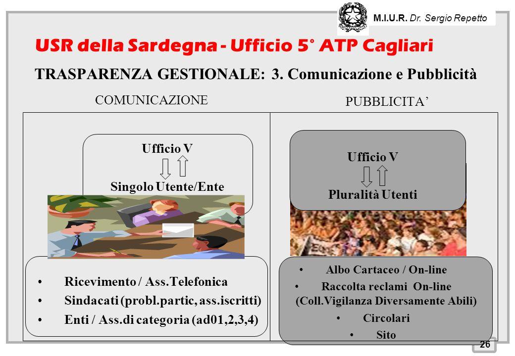 INPS – Direzione Provinciale di Cagliari COMUNICAZIONE Ufficio V Singolo Utente/Ente Ricevimento / Ass.Telefonica Sindacati (probl.partic, ass.iscritt