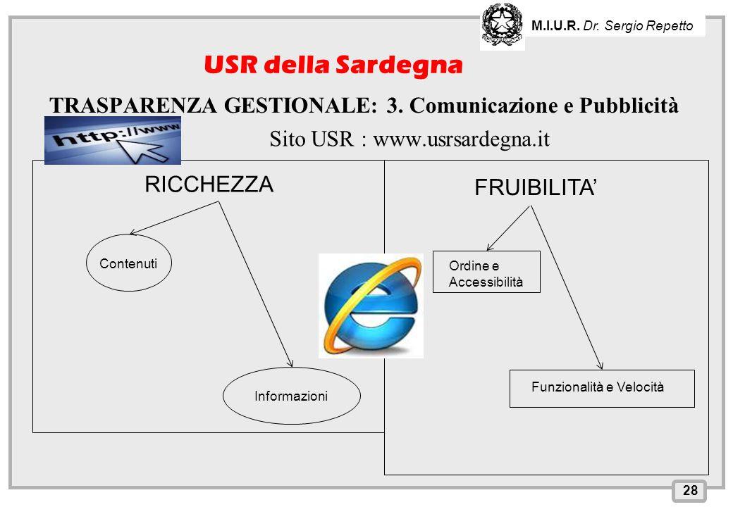 INPS – Direzione Provinciale di Cagliari 28 M.I.U.R. Dr. Sergio Repetto USR della Sardegna TRASPARENZA GESTIONALE: 3. Comunicazione e Pubblicità Sito