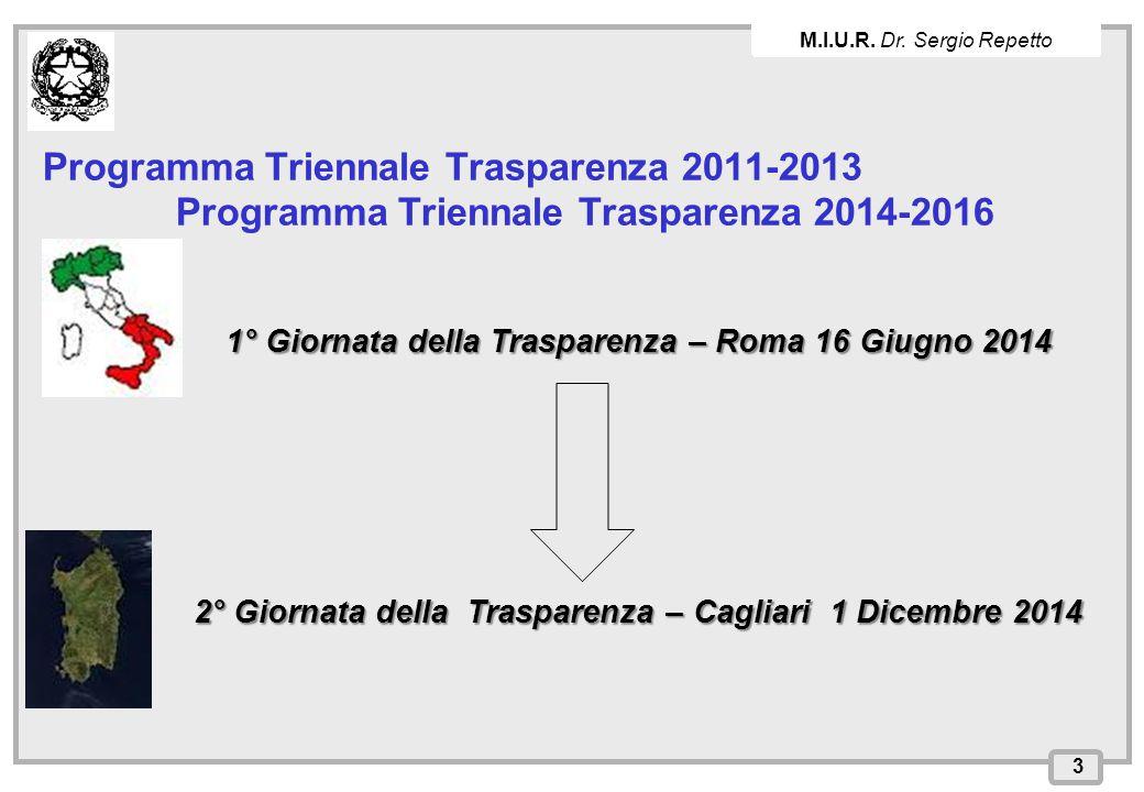INPS – Direzione Provinciale di Cagliari Programma Triennale Trasparenza 2011-2013 Programma Triennale Trasparenza 2014-2016 3 M.I.U.R. Dr. Sergio Rep