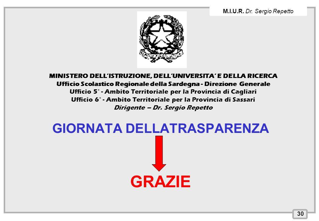 INPS – Direzione Provinciale di Cagliari MINISTERO DELL'ISTRUZIONE, DELL'UNIVERSITA' E DELLA RICERCA Ufficio Scolastico Regionale della Sardegna - Dir