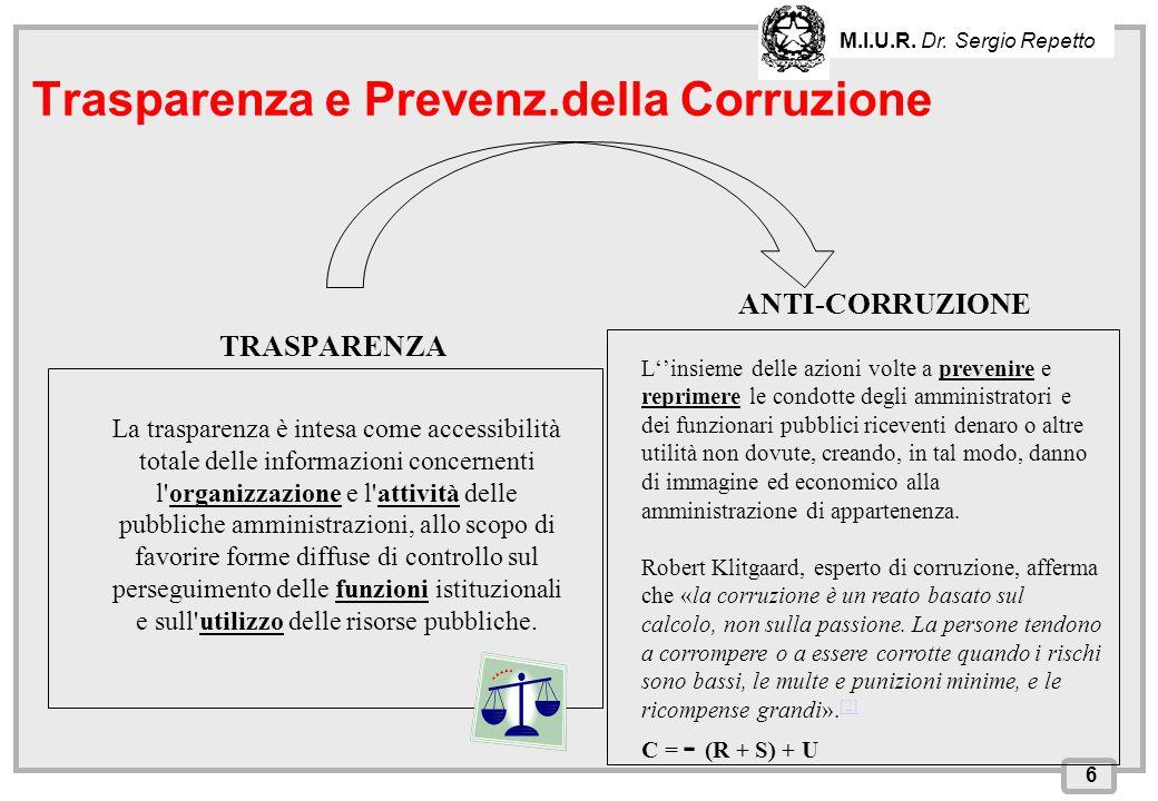 INPS – Direzione Provinciale di Cagliari TRASPARENZA ANTI-CORRUZIONE 6 Trasparenza e Prevenz.della Corruzione M.I.U.R. Dr. Sergio Repetto La trasparen