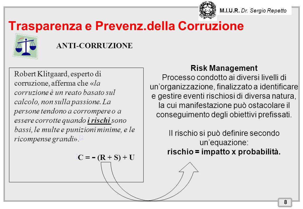 INPS – Direzione Provinciale di Cagliari ANTI-CORRUZIONE 8 Trasparenza e Prevenz.della Corruzione M.I.U.R. Dr. Sergio Repetto Robert Klitgaard, espert