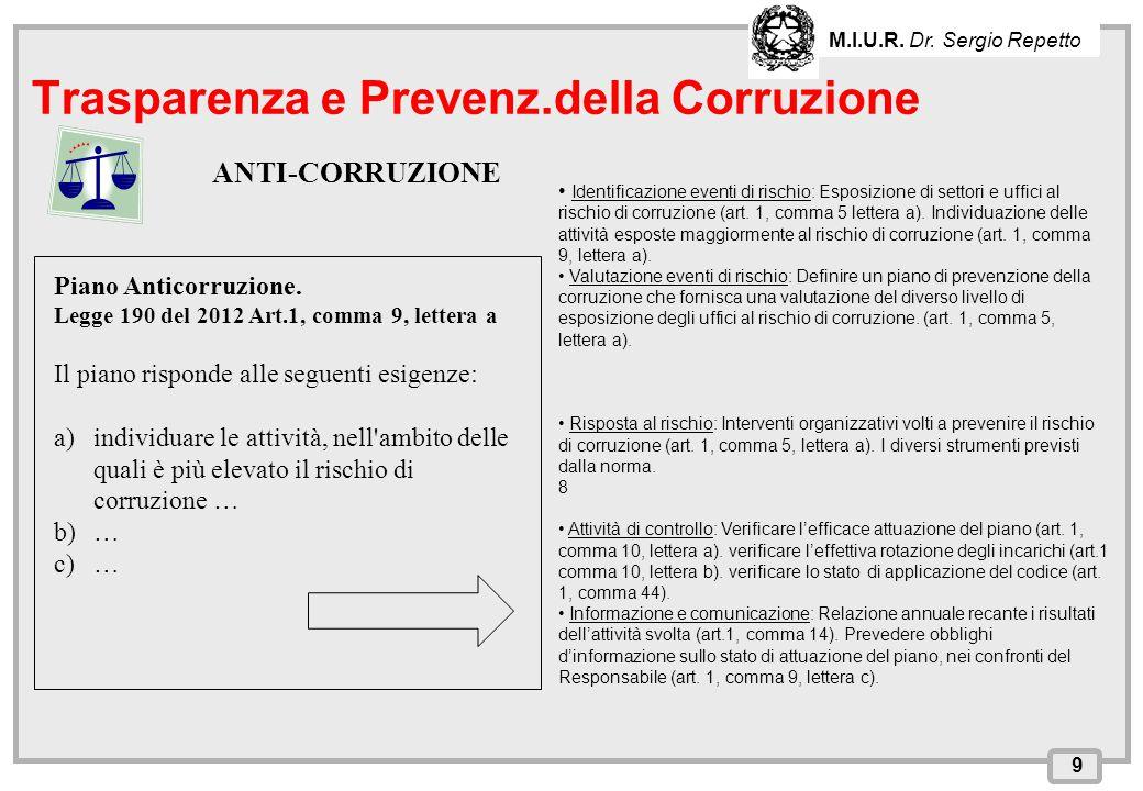 INPS – Direzione Provinciale di Cagliari ANTI-CORRUZIONE 9 Trasparenza e Prevenz.della Corruzione M.I.U.R. Dr. Sergio Repetto Piano Anticorruzione. Le