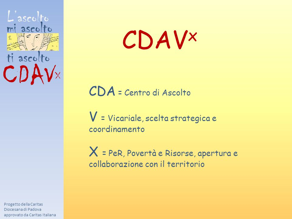 L'ascolto mi ascolto ti ascolto CDAV X Progetto della Caritas Diocesana di Padova approvato da Caritas Italiana CDAV x CDA = Centro di Ascolto V = Vic