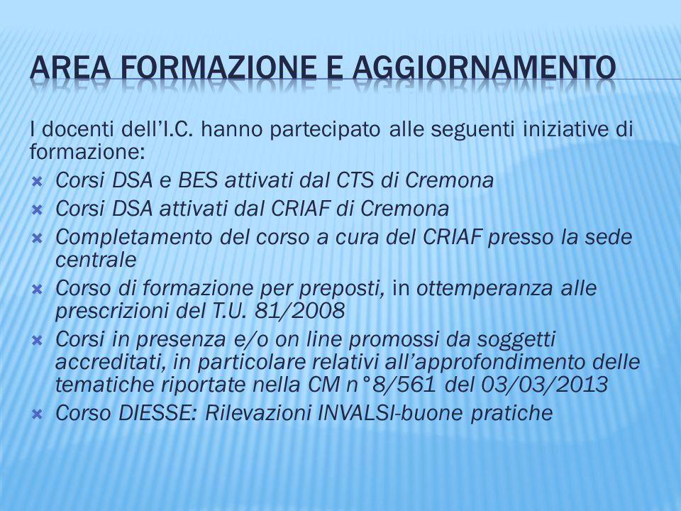 I docenti dell'I.C. hanno partecipato alle seguenti iniziative di formazione:  Corsi DSA e BES attivati dal CTS di Cremona  Corsi DSA attivati dal C
