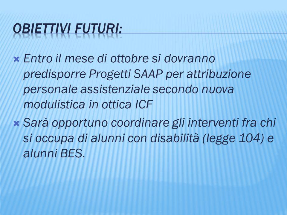  Entro il mese di ottobre si dovranno predisporre Progetti SAAP per attribuzione personale assistenziale secondo nuova modulistica in ottica ICF  Sa