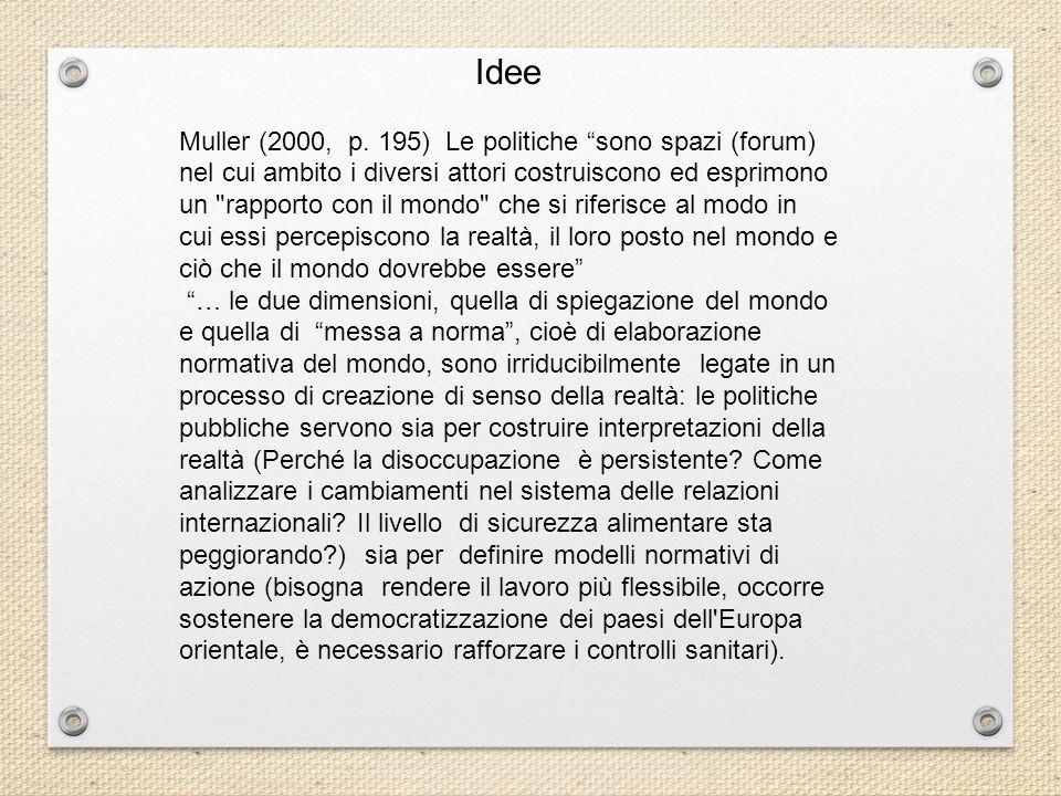 Idee Muller (2000, p.