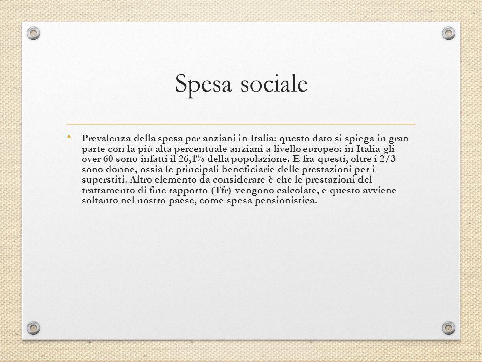 Spesa sociale Prevalenza della spesa per anziani in Italia: questo dato si spiega in gran parte con la più alta percentuale anziani a livello europeo: in Italia gli over 60 sono infatti il 26,1% della popolazione.