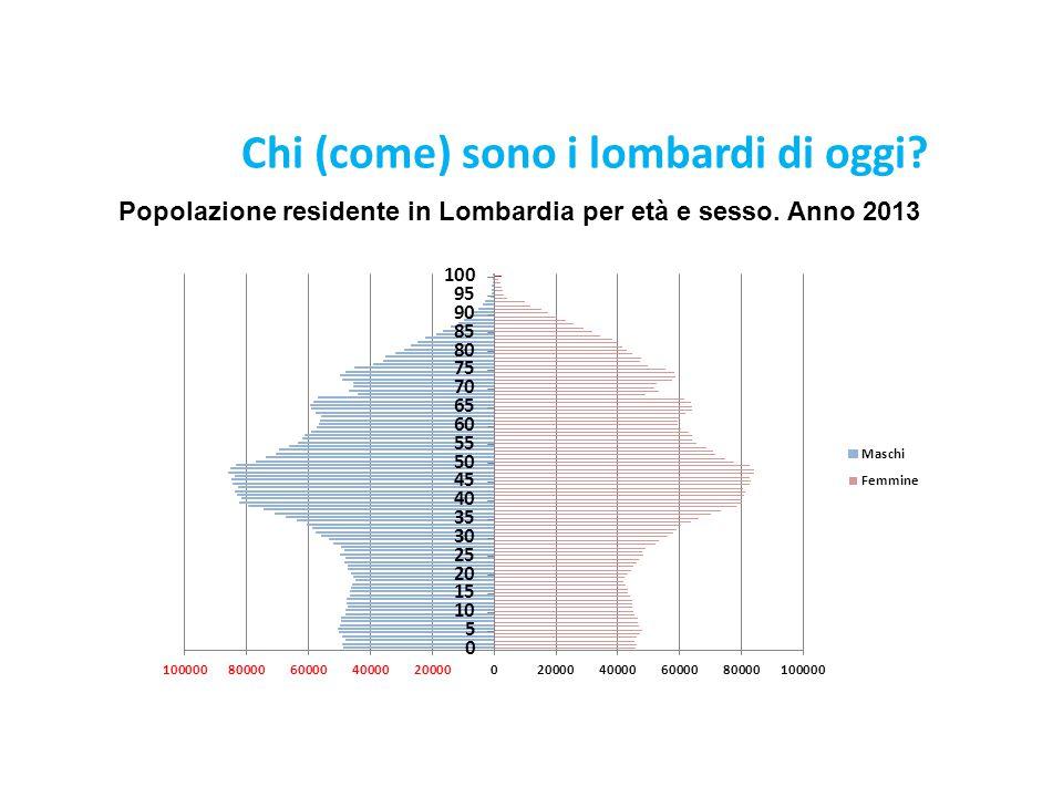 Chi (come) sono i lombardi di oggi? Popolazione residente in Lombardia per età e sesso. Anno 2013