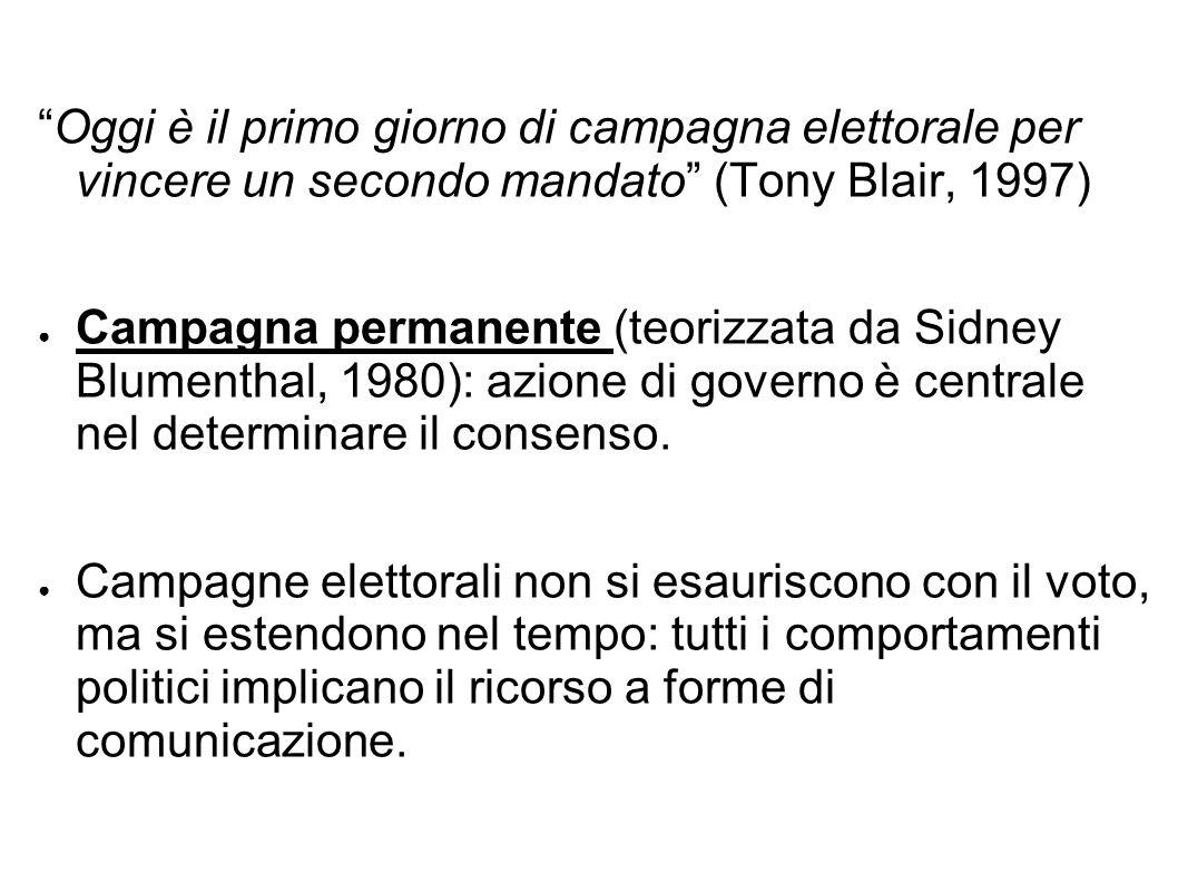 Oggi è il primo giorno di campagna elettorale per vincere un secondo mandato (Tony Blair, 1997) ● Campagna permanente (teorizzata da Sidney Blumenthal, 1980): azione di governo è centrale nel determinare il consenso.