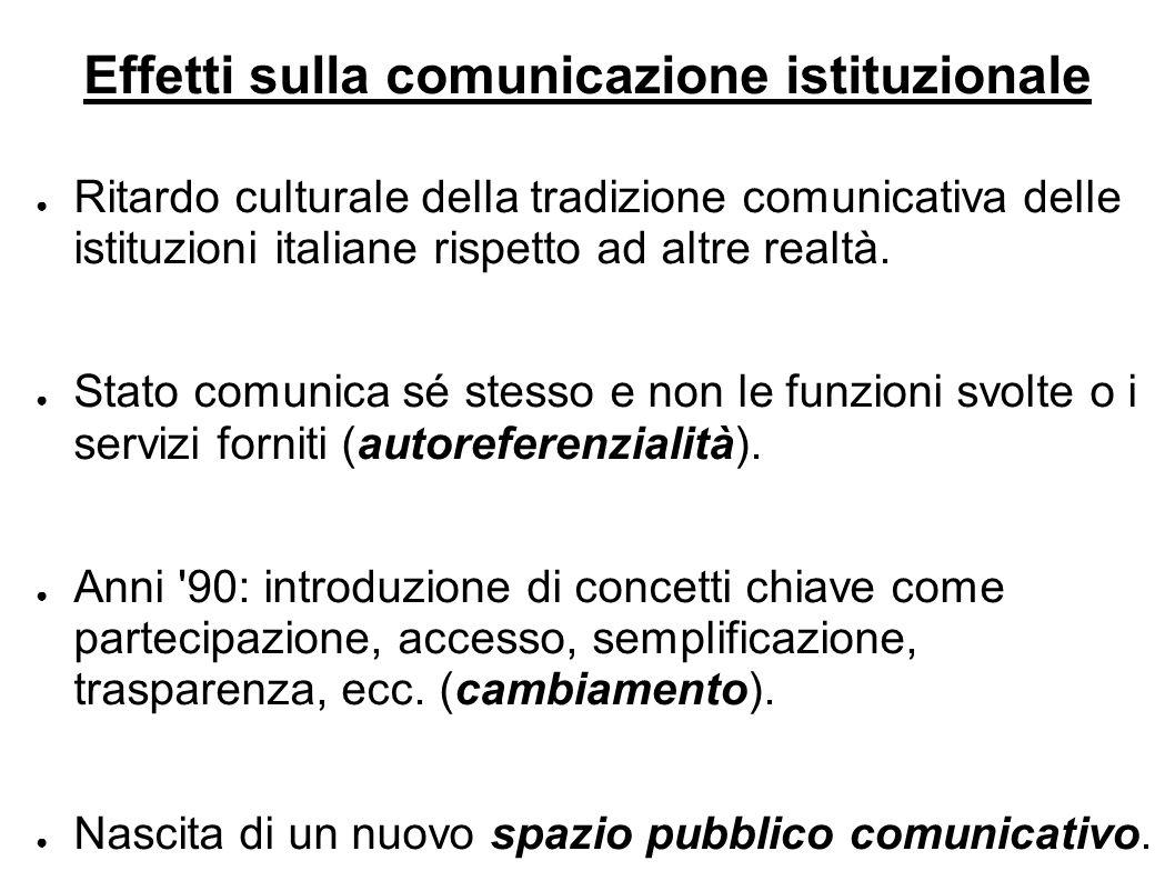 Effetti sulla comunicazione istituzionale ● Ritardo culturale della tradizione comunicativa delle istituzioni italiane rispetto ad altre realtà.