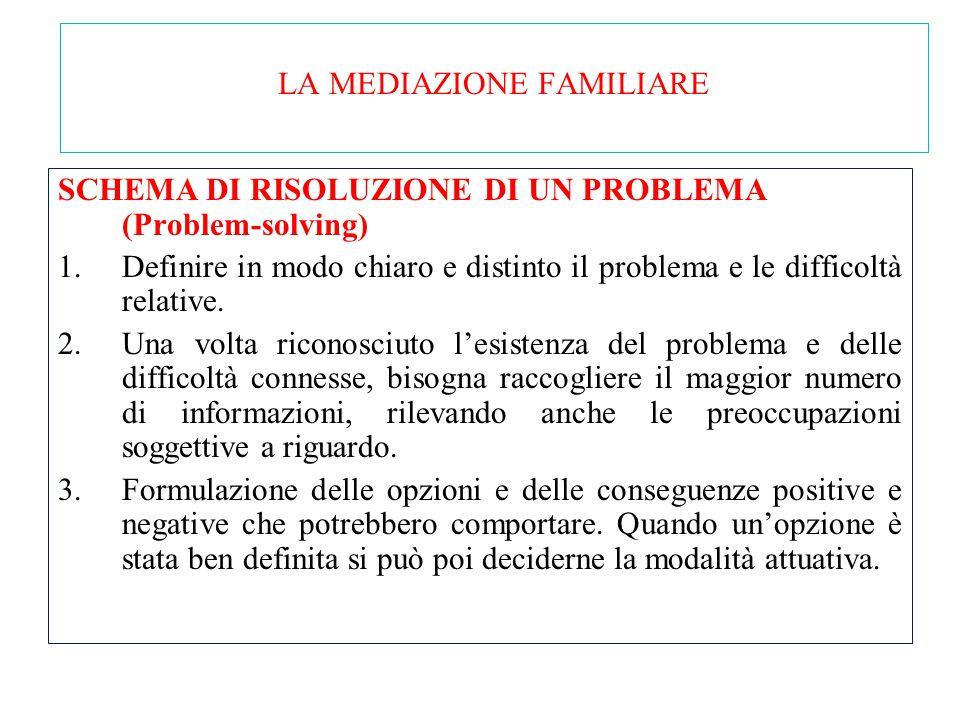 LA MEDIAZIONE FAMILIARE Strumenti principali per il mediatore: SCHEMA DI RISOLUZIONE DI UN PROBLEMA (Problem-solving) LA RISPOSTA RIFLESSO O FEEDBACK