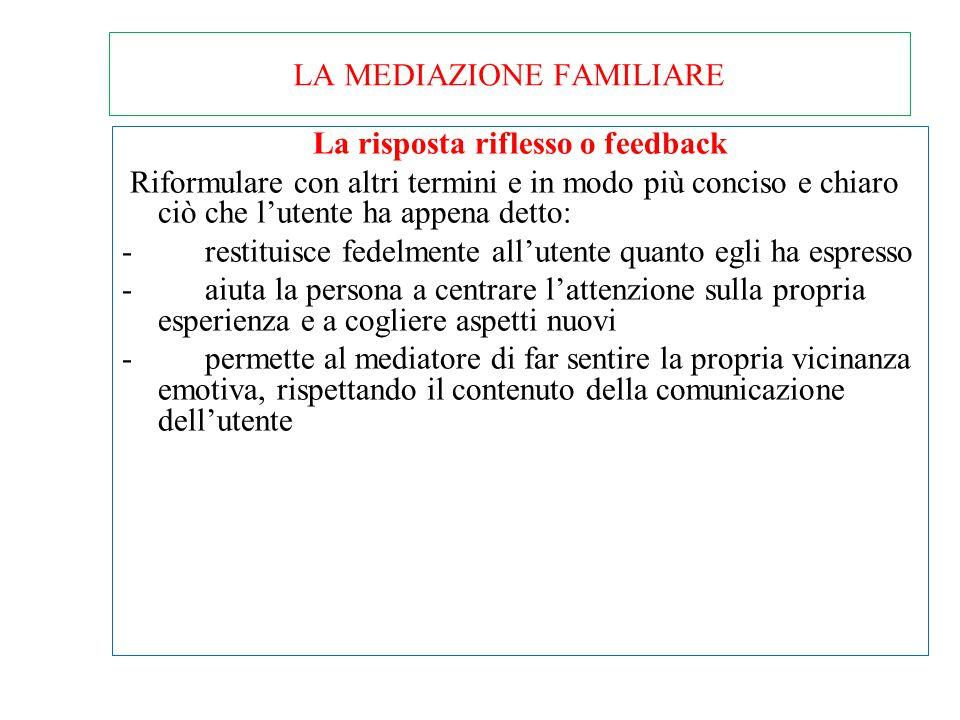LA MEDIAZIONE FAMILIARE 4.Scelta dell'opzione che offre la migliore soluzione al problema. 5.Attuazione operativa dell'opzione. 6.Valutazione positiva