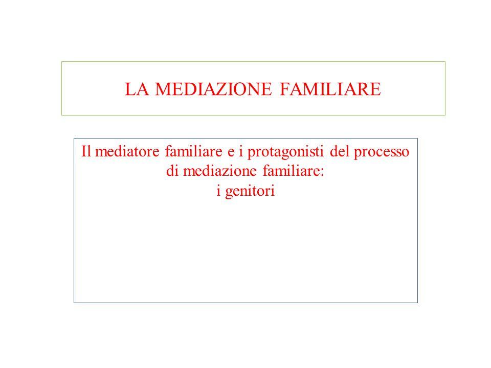 LA MEDIAZIONE FAMILIARE - riapertura dei canali di comunicazione; - responsabilità congiunta nelle decisioni da prendere verso i figli; -clima di fidu