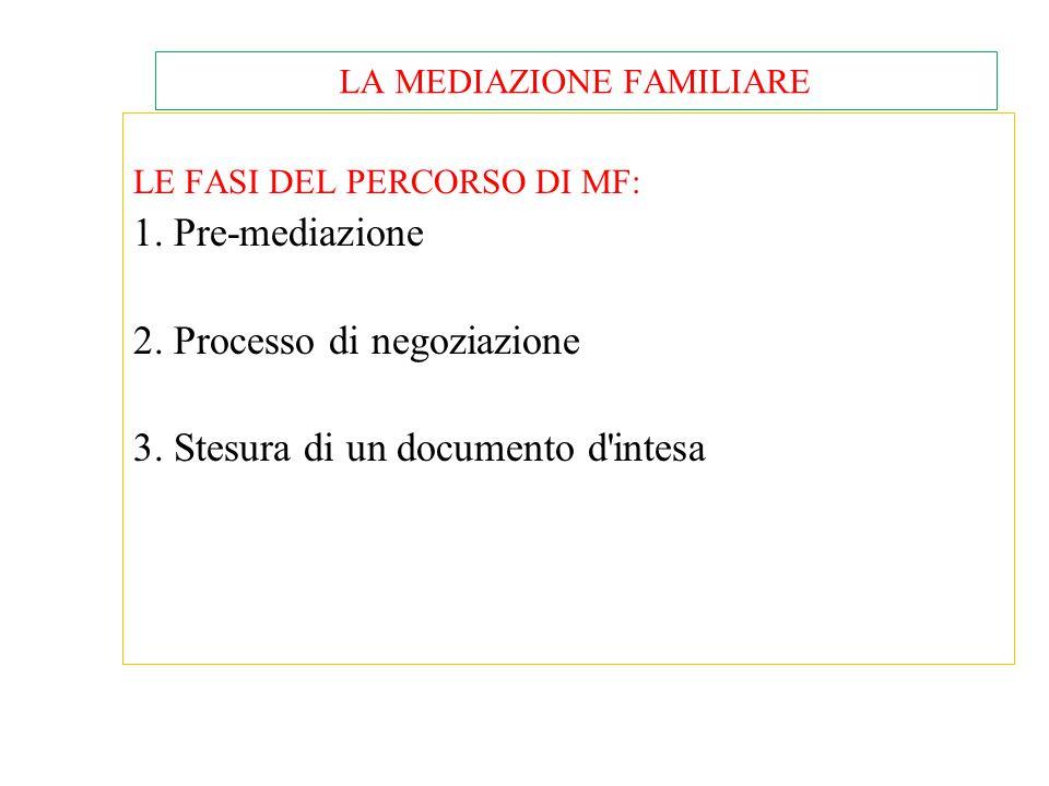 PREMESSE PER AVVIARE UNA MF Deve essere accertata la volontarietà della richiesta. La MF, infatti, esclude ogni forma di coazione o prescrizione. La M