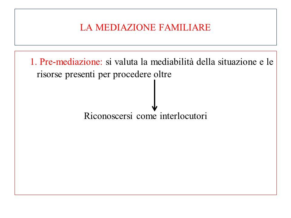 LA MEDIAZIONE FAMILIARE LE FASI DEL PERCORSO DI MF: 1. Pre-mediazione 2. Processo di negoziazione 3. Stesura di un documento d'intesa