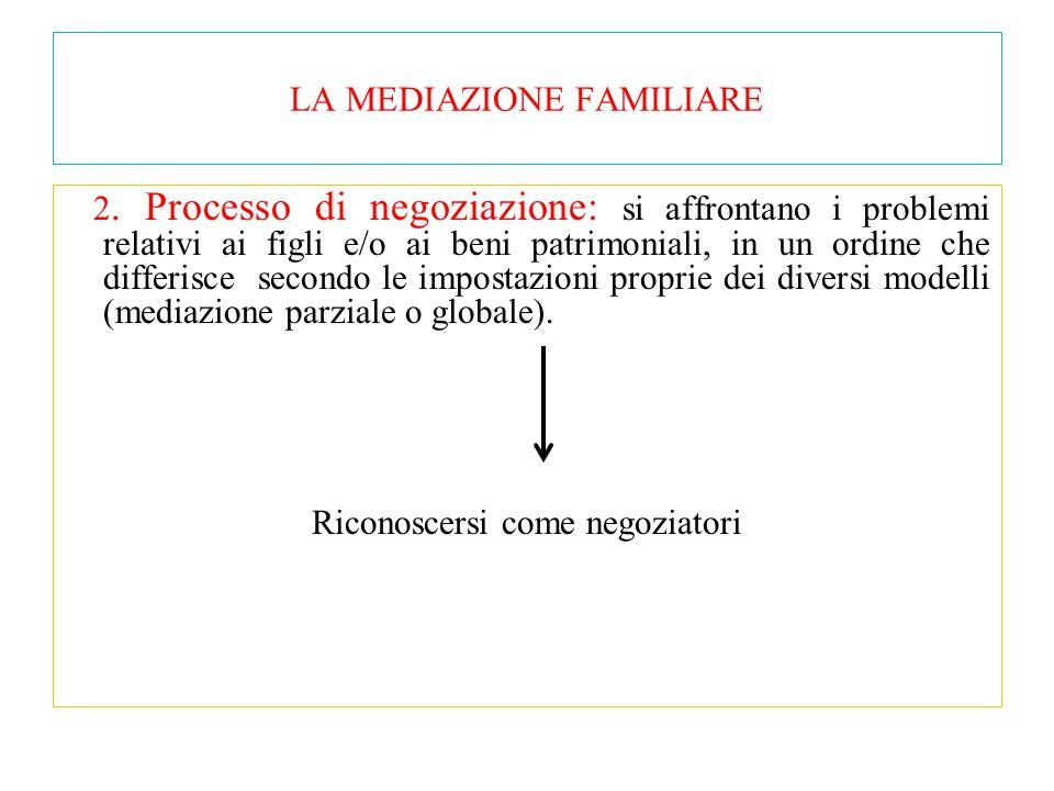 LA MEDIAZIONE FAMILIARE 1. Pre-mediazione: si valuta la mediabilità della situazione e le risorse presenti per procedere oltre Riconoscersi come inter