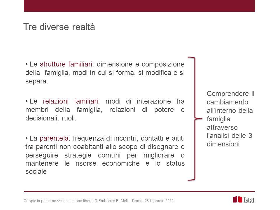 Tre diverse realtà Le strutture familiari: dimensione e composizione della famiglia, modi in cui si forma, si modifica e si separa.