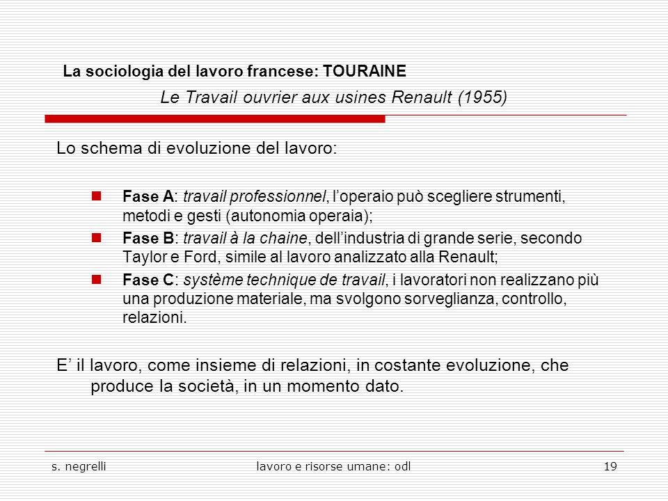 s. negrellilavoro e risorse umane: odl19 La sociologia del lavoro francese: TOURAINE Le Travail ouvrier aux usines Renault (1955) Lo schema di evoluzi