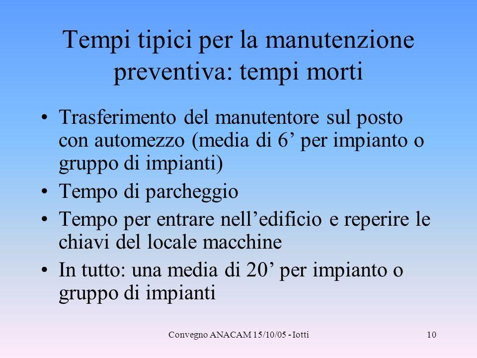 Convegno ANACAM 15/10/05 - Iotti10 Tempi tipici per la manutenzione preventiva: tempi morti Trasferimento del manutentore sul posto con automezzo (med