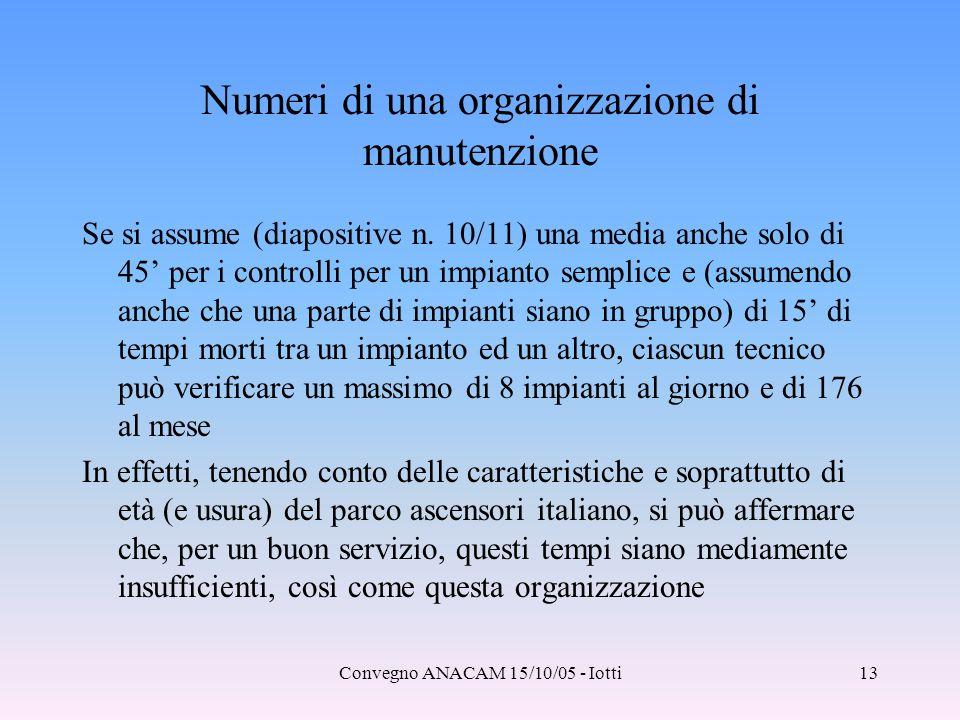 Convegno ANACAM 15/10/05 - Iotti13 Numeri di una organizzazione di manutenzione Se si assume (diapositive n. 10/11) una media anche solo di 45' per i