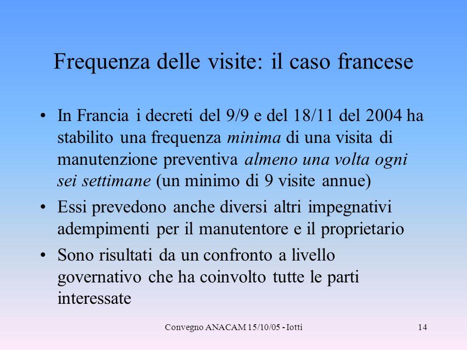 Convegno ANACAM 15/10/05 - Iotti14 Frequenza delle visite: il caso francese In Francia i decreti del 9/9 e del 18/11 del 2004 ha stabilito una frequen