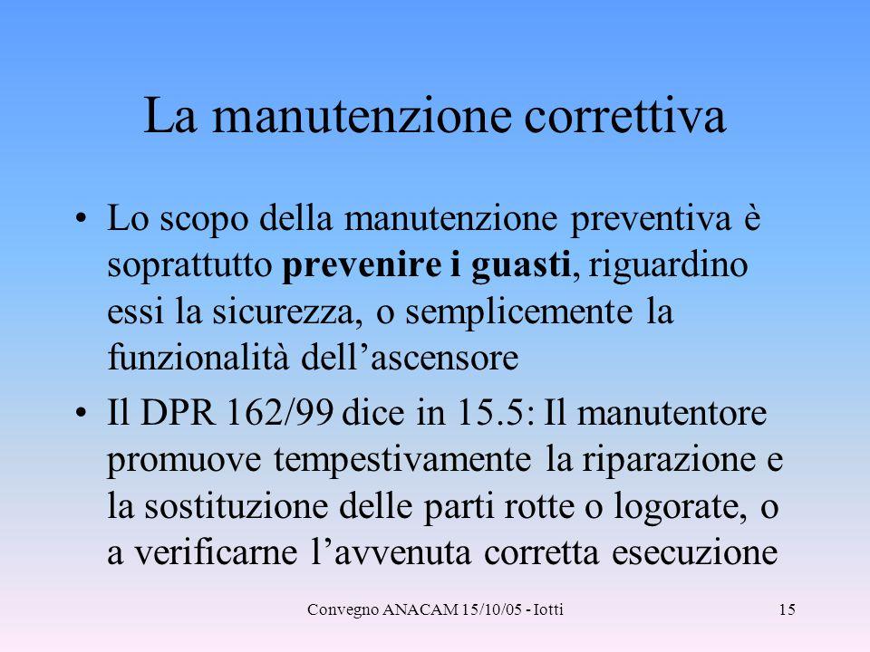 Convegno ANACAM 15/10/05 - Iotti15 La manutenzione correttiva Lo scopo della manutenzione preventiva è soprattutto prevenire i guasti, riguardino essi