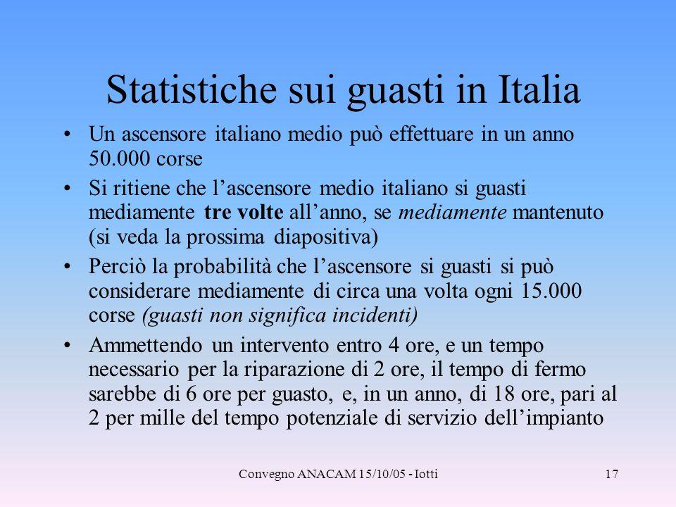 Convegno ANACAM 15/10/05 - Iotti17 Statistiche sui guasti in Italia Un ascensore italiano medio può effettuare in un anno 50.000 corse Si ritiene che