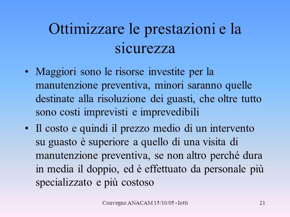 Convegno ANACAM 15/10/05 - Iotti21 Ottimizzare le prestazioni e la sicurezza Maggiori sono le risorse investite per la manutenzione preventiva, minori