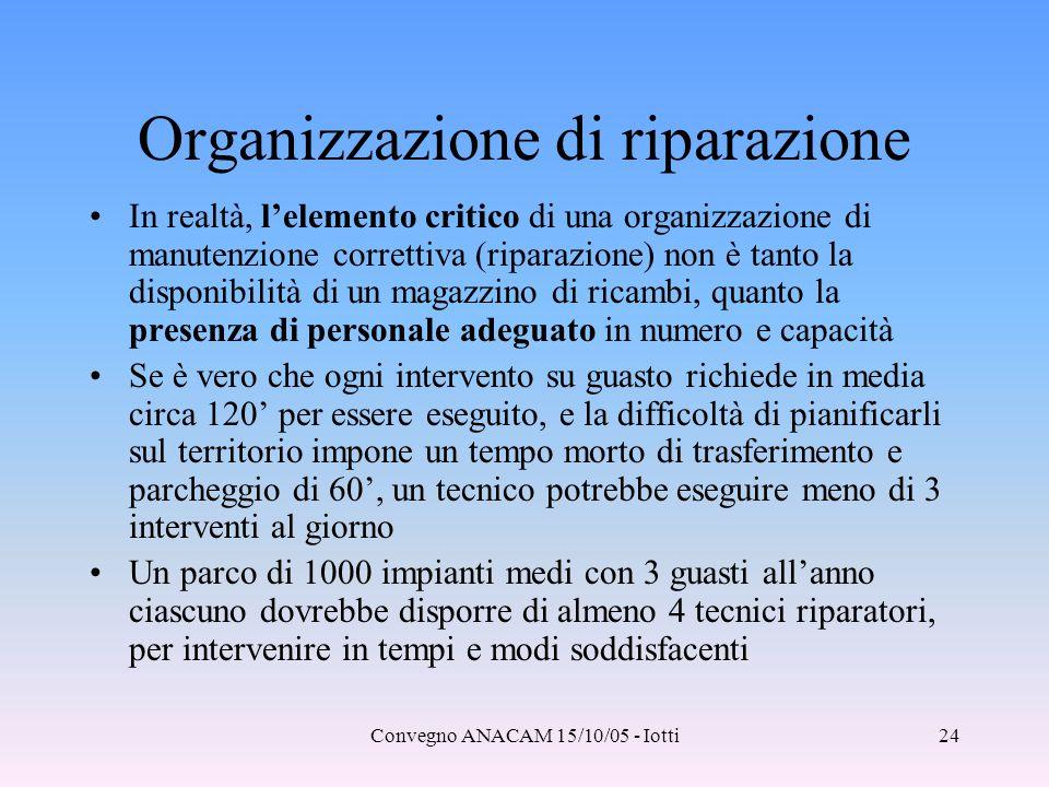 Convegno ANACAM 15/10/05 - Iotti24 Organizzazione di riparazione In realtà, l'elemento critico di una organizzazione di manutenzione correttiva (ripar