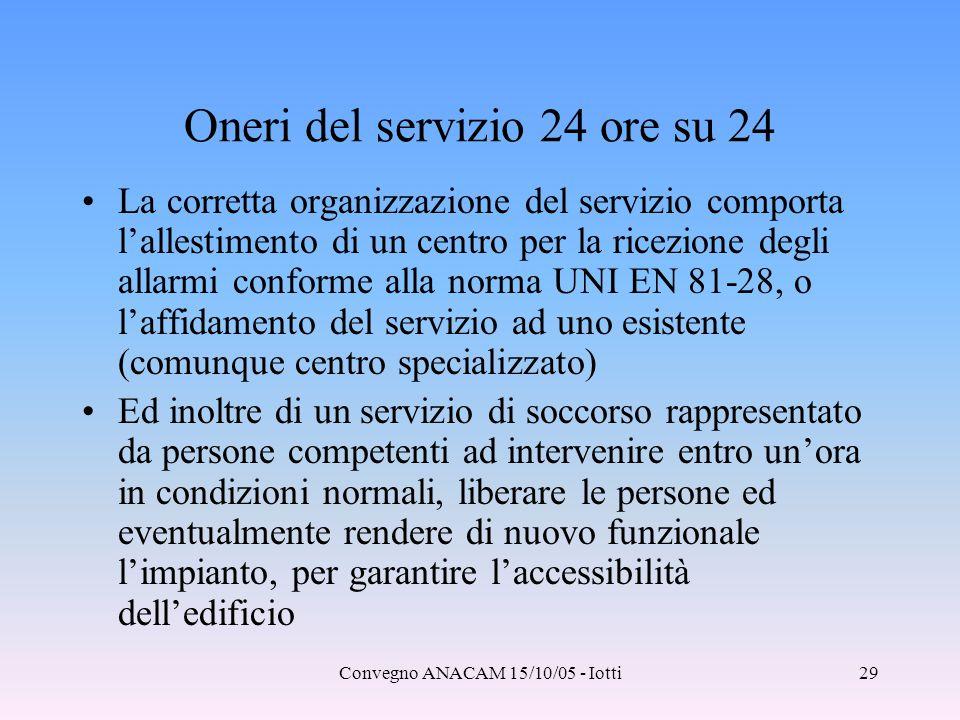 Convegno ANACAM 15/10/05 - Iotti29 Oneri del servizio 24 ore su 24 La corretta organizzazione del servizio comporta l'allestimento di un centro per la