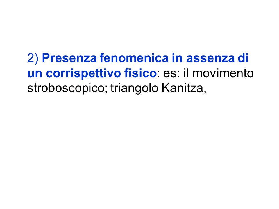 2) Presenza fenomenica in assenza di un corrispettivo fisico: es: il movimento stroboscopico; triangolo Kanitza,