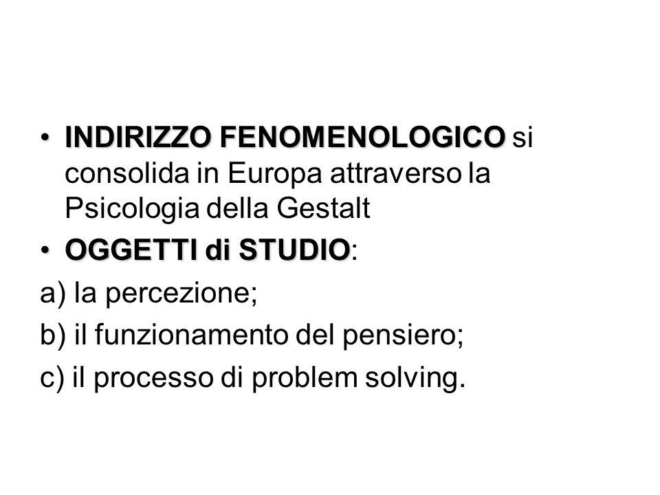 INDIRIZZO FENOMENOLOGICOINDIRIZZO FENOMENOLOGICO si consolida in Europa attraverso la Psicologia della Gestalt OGGETTI di STUDIOOGGETTI di STUDIO: a) la percezione; b) il funzionamento del pensiero; c) il processo di problem solving.