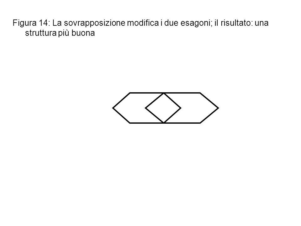 Figura 14: La sovrapposizione modifica i due esagoni; il risultato: una struttura più buona