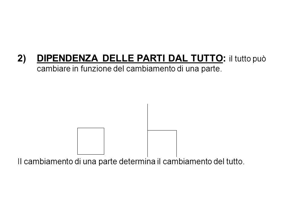 2)DIPENDENZA DELLE PARTI DAL TUTTO: il tutto può cambiare in funzione del cambiamento di una parte.