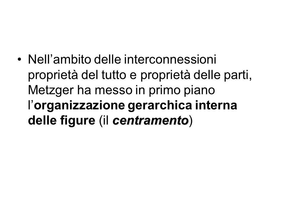 centramentoNell'ambito delle interconnessioni proprietà del tutto e proprietà delle parti, Metzger ha messo in primo piano l'organizzazione gerarchica interna delle figure (il centramento)