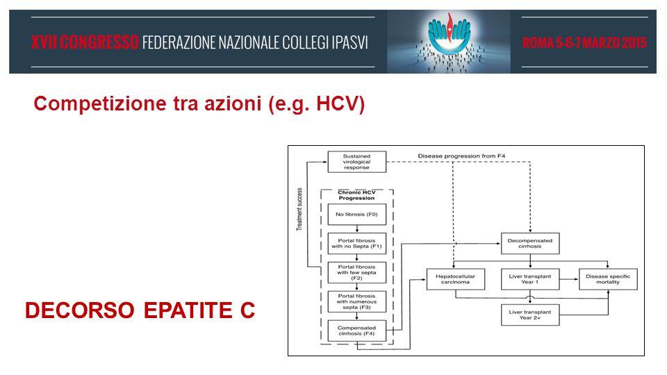 DECORSO EPATITE C Competizione tra azioni (e.g. HCV)