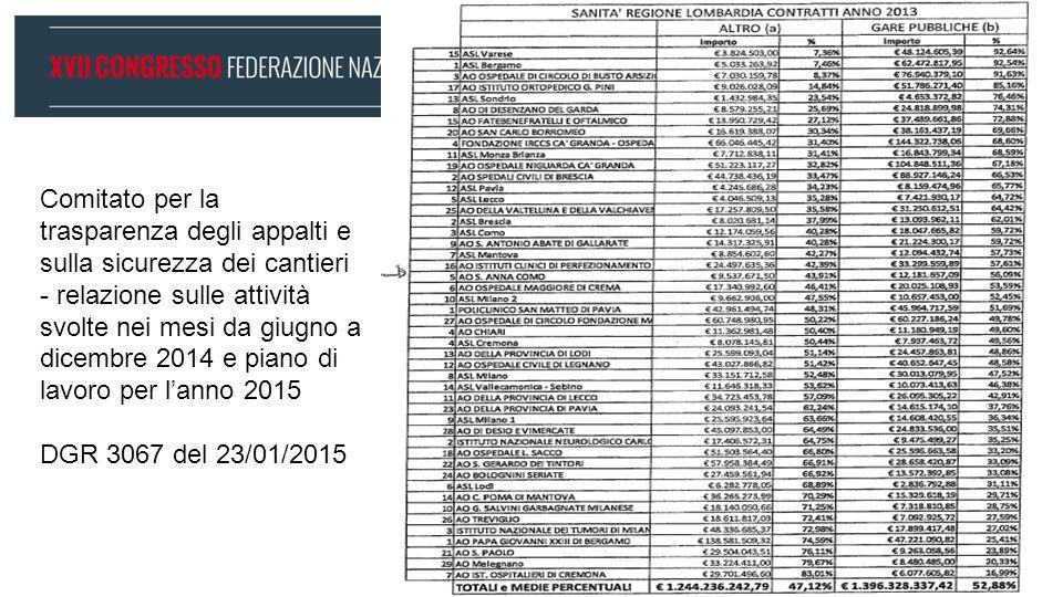 Comitato per la trasparenza degli appalti e sulla sicurezza dei cantieri - relazione sulle attività svolte nei mesi da giugno a dicembre 2014 e piano di lavoro per l'anno 2015 DGR 3067 del 23/01/2015