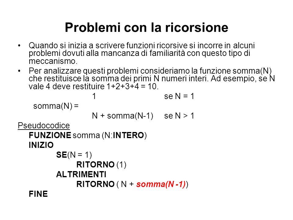 Problemi con la ricorsione Quando si inizia a scrivere funzioni ricorsive si incorre in alcuni problemi dovuti alla mancanza di familiarità con questo