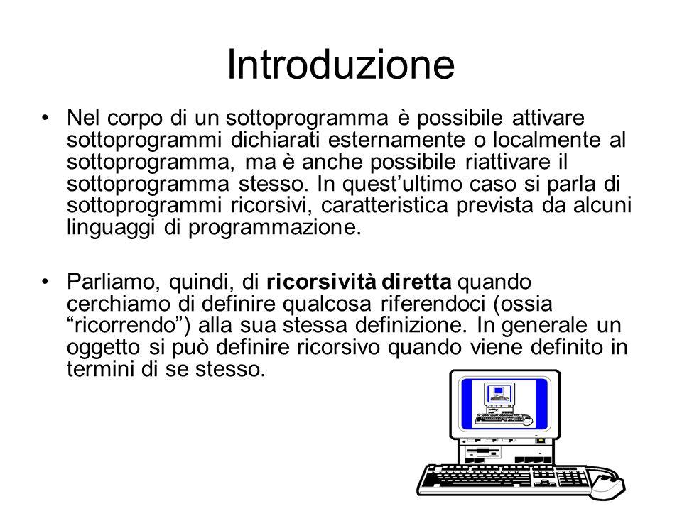 Introduzione Nel corpo di un sottoprogramma è possibile attivare sottoprogrammi dichiarati esternamente o localmente al sottoprogramma, ma è anche pos