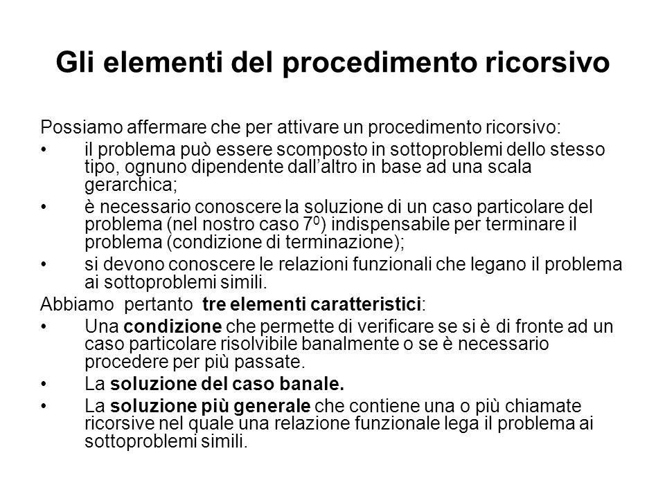 Gli elementi del procedimento ricorsivo Possiamo affermare che per attivare un procedimento ricorsivo: il problema può essere scomposto in sottoproble