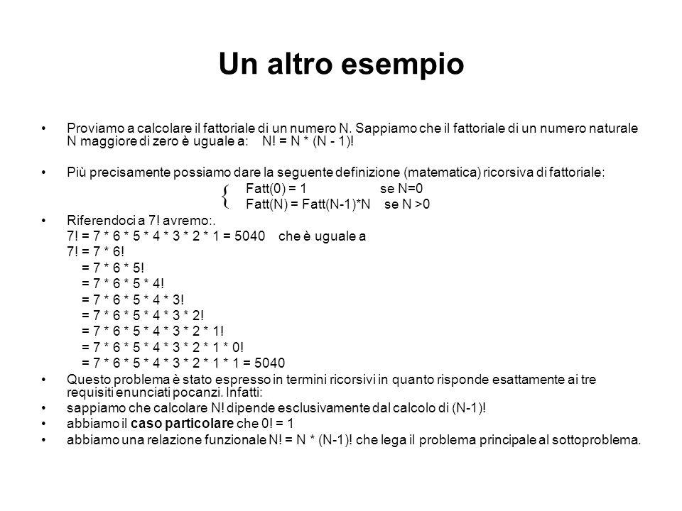 La funzione Fattoriale( ) FUNZIONE Fattoriale(Num : INTERO) : INTERO INIZIO SE (Num = 0) ALLORA Fatt  1 ALTRIMENTI Fatt  Num * Fattoriale(Num -1) FINESE RITORNO (Fatt) FINE Eseguiamo passo dopo passo le funzioni in modo da apprendere completamente il meccanismo della ricorsione.