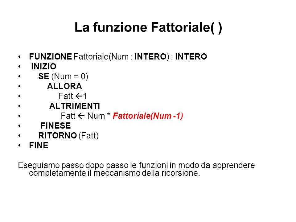 La funzione Fattoriale( ) FUNZIONE Fattoriale(Num : INTERO) : INTERO INIZIO SE (Num = 0) ALLORA Fatt  1 ALTRIMENTI Fatt  Num * Fattoriale(Num -1) FI