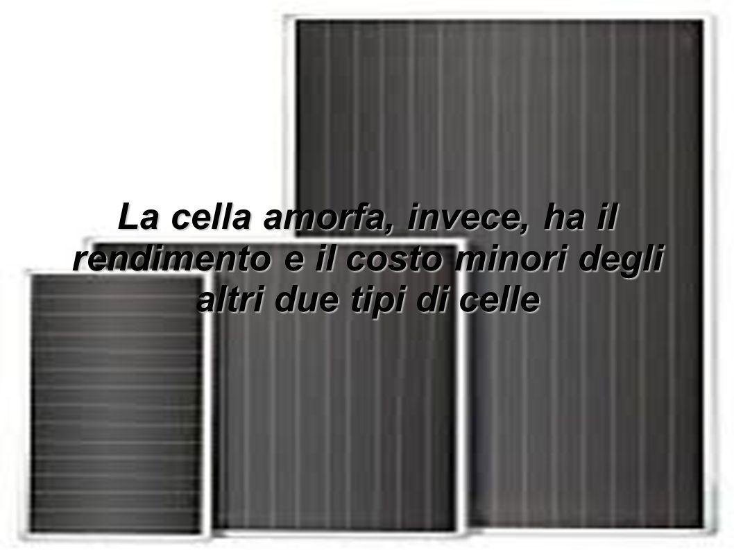 La cella amorfa, invece, ha il rendimento e il costo minori degli altri due tipi di celle