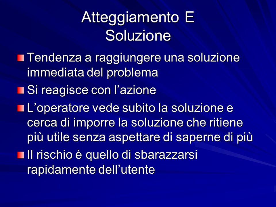 Atteggiamento E Soluzione Tendenza a raggiungere una soluzione immediata del problema Si reagisce con l'azione L'operatore vede subito la soluzione e