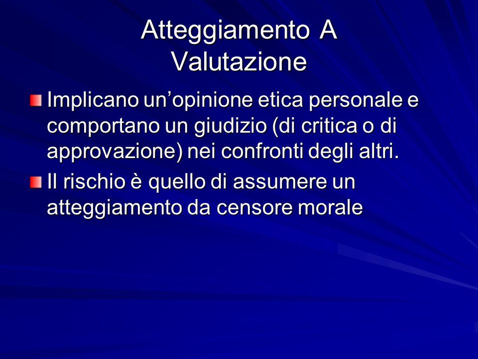 Atteggiamento A Valutazione Implicano un'opinione etica personale e comportano un giudizio (di critica o di approvazione) nei confronti degli altri.
