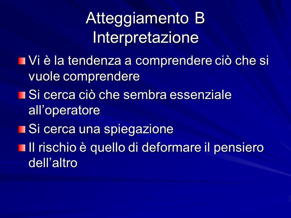 Atteggiamento B Interpretazione Vi è la tendenza a comprendere ciò che si vuole comprendere Si cerca ciò che sembra essenziale all'operatore Si cerca una spiegazione Il rischio è quello di deformare il pensiero dell'altro