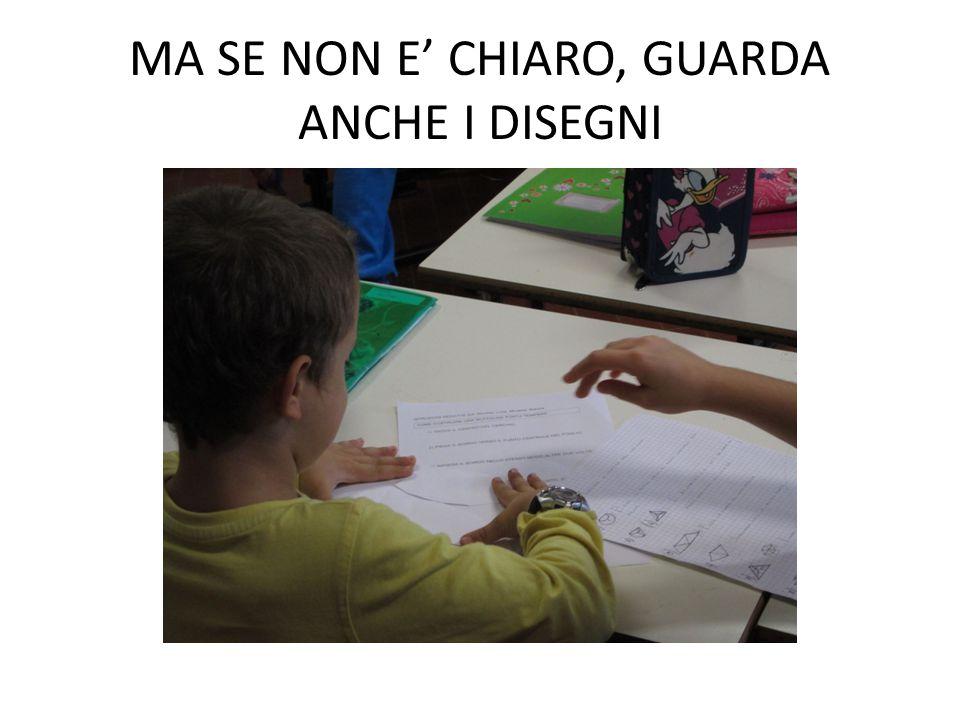 MA SE NON E' CHIARO, GUARDA ANCHE I DISEGNI
